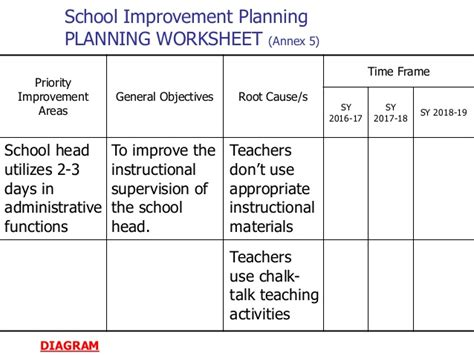 school improvement plan template school improvement plan