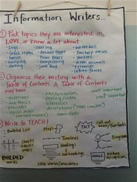 light on a hill informational text anchor charts 1000 images about writing informative texts on pinterest