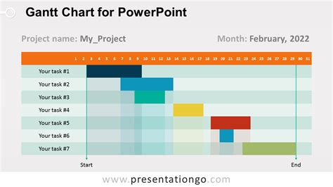 Gantt Chart For Powerpoint Presentationgo Com Gantt Chart For Powerpoint