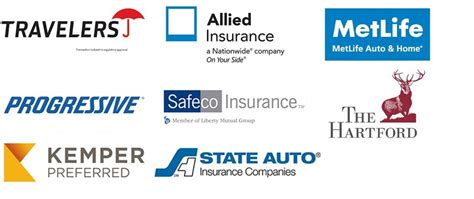 auto and house insurance insurance company jingles