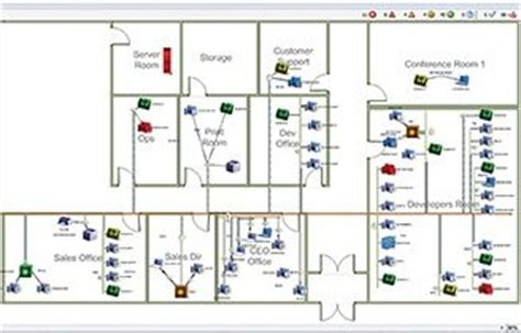 build network map intermapper network mapping software free topology mapping