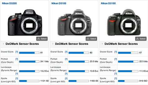 nikon d3200 en 箘yi 10 kamera 箘 231 inde t 252 rk nikon