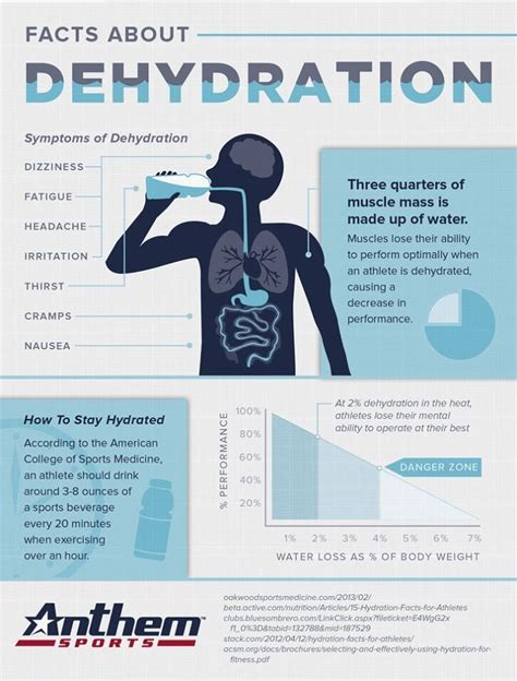 hydration in cold weather3010101010101010507070110300 39 17 best images about h2o facts info on