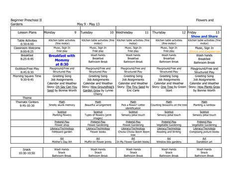 Sle Kindergarten Lesson Plan Template 28 plan for preschool lesson plans activities for pre k
