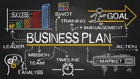 planning pic business plans lsbdc