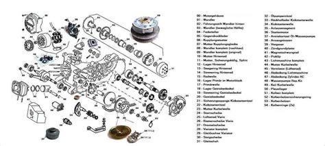 Motorrad Drosseln Englisch by Vergaser N 252 Tzliche Tipps