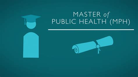 Mba Mph Program In Health Management by Master Of Health Mph Degree Program