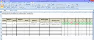 supplier audit schedule template brc food safety