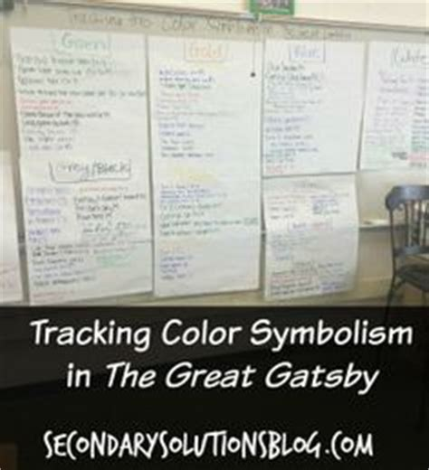 symbolism great gatsby chapter 5 the fault in our stars by john green unit test by mrsnick