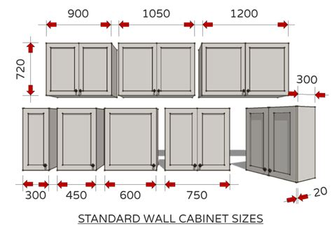 Kitchen Wall Cabinet Dimensions Standard Kitchen Cabinet Sizes Chart Readingworks Furniture Within Kitchen Cabinets Sizes