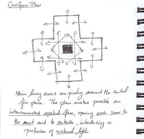 cruciform floor plan the best 28 images of cruciform floor plan the world s