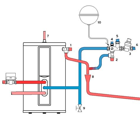 unvented indirect cylinder wiring diagram indirect