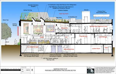 grocery store floor plans cutaways floorplans blueprints grocery store floor