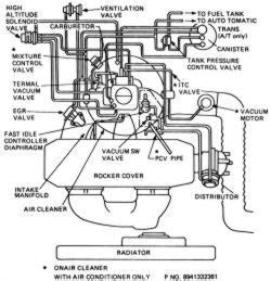 small engine maintenance and repair 1985 mitsubishi mirage head up display 1985 isuzu impulse engine diagram isuzu auto wiring diagram