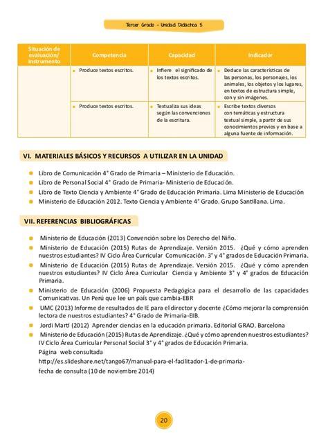 minedu modelo de unidad y sesion para primer grado sesiones clases 2015 primaria minedu sesiones clases