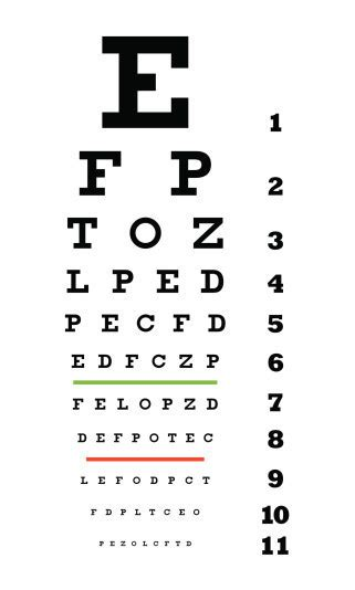 vision test only with 20 20 vision can pass this eye chart test