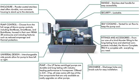 lawn irrigation relay wiring diagram solenoid for