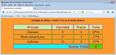 imagenes tablas html sambayredes 08 0 lenguaje de marcas