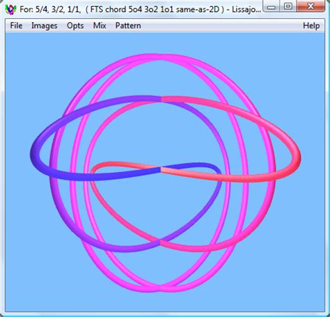 sketch lissajous pattern triads harmonic polyrhythms and 3d lissajous patterns