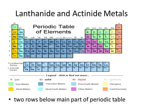 What Are The Rows Of A Periodic Table Called by Organizing The Elements Ppt