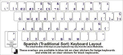 button layout en español spanish language keyboard and spanish language keyboard labels