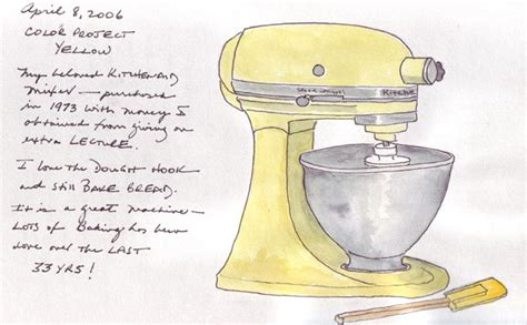 Kitchen Mixer Dwg Paper And Threads Edm Challenge Archives