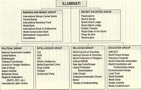 illuminati members list tinfoil hat 187 illuminati