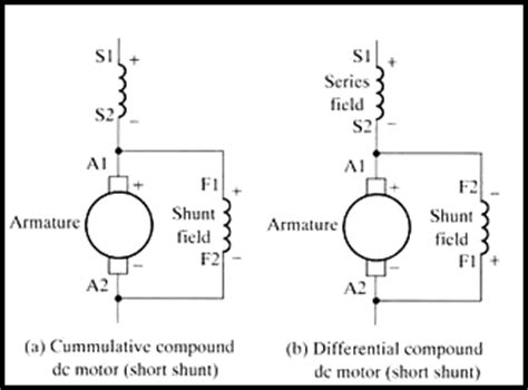dc compound motor schematic get free image about wiring