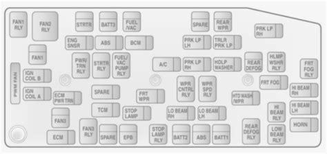 vauxhall antara   fuse box diagram auto genius