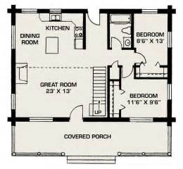 Small House Floorplans Small Log Home Floorp Plan Back By Popular Demand