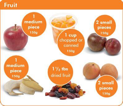 2 fruit 5 veg livelighter go for 2 fruit and 5 veg