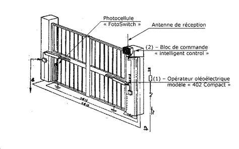 Plans De Maison Gratuits 2970 by Systeme De Portail Automatique Bras De Portail