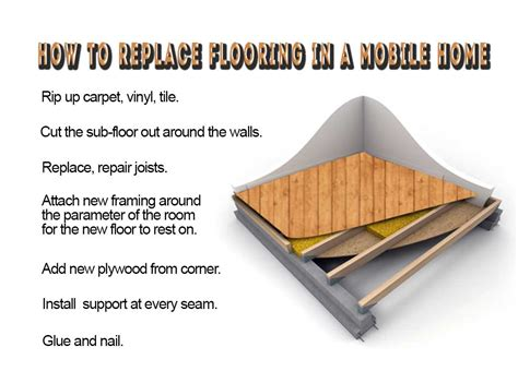 how to replace flooring in a mobile home mobile