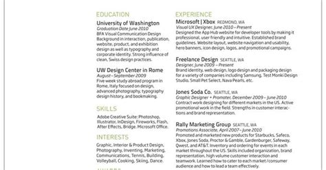 this resume white space really works even though
