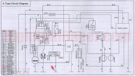 atv wiring diagrams besides cdi diagram atv free