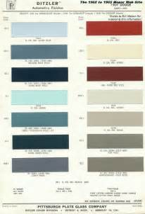 Chrysler Paint Codes Chrysler Corporation S Mopar Paint Codes