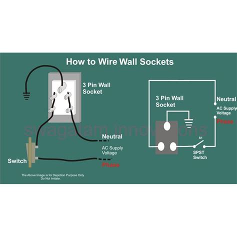 wall socket wiring diagram socket free printable