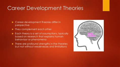 the span human development for helping professionals 4th edition career development theory