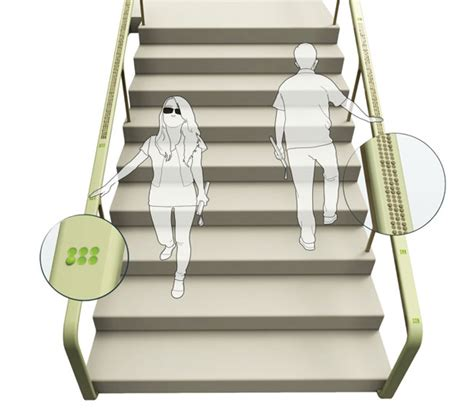 Braille Staircase Handrail to Navigate Visually Impaired People While on Walking Up or Down