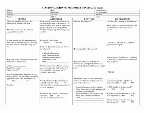 6 Functional Behavior Assessment Template Tuwyn Templatesz234 Functional Behavior Assessment Template Word