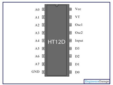 Ht12d ht12d decoder