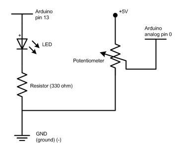 tutorial amos adalah tutorial arduino potentiometers famosa studio blog