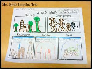 three stories mrs byrd s learning tree story map freebie