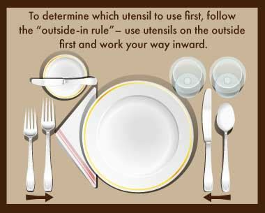 Table Manners And Dining Etiquette 12 Essential Steps To Mastering Table Manners
