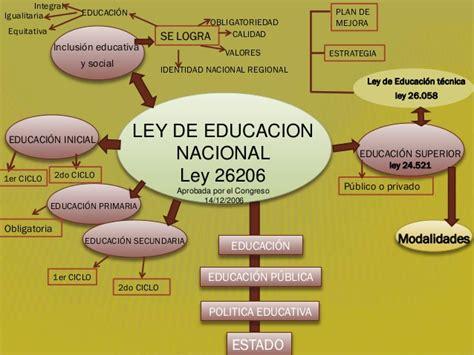 ley del issste reformada educacin primaria historia de la educaci 243 n argentina