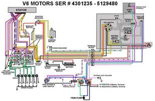 mercury outboard wiring diagram efcaviation