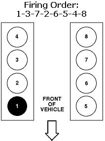 SOLVED: What is the firing order for a ford f150 5.4 - Fixya