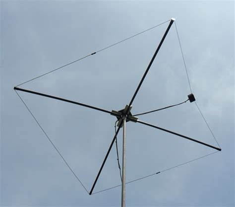 What Is Mba 3 Antenna by G0jmi Callsign Lookup By Qrz Ham Radio