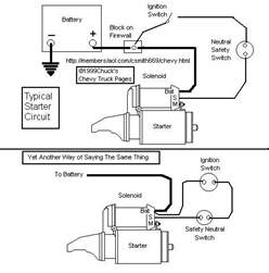 solenoid switch wiring diagram wiring diagram and