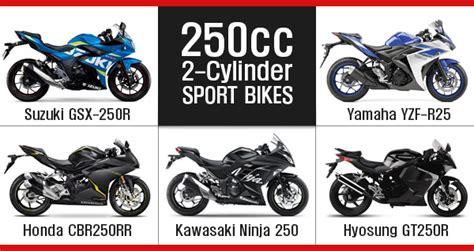 Sidepad 250 Cbr Gsx Ktm R25 R15 Ducati Yamaha Honda Universal suzuki gsx 250r vs yamaha yzf r25 vs honda cbr250rr vs